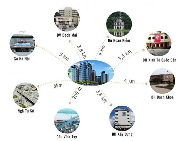 chung-cu-hinode-city-201-minh-khai